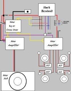 [XOTG_4463]  BOSE Wiring Diagram | Infiniti Scene - QX Q Forums | Infiniti Bose Amp Wiring Diagram |  | Infiniti Scene